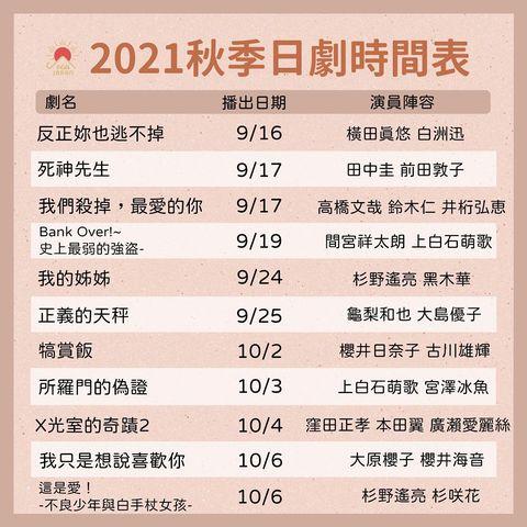 👉 2021秋季日劇時間表 - #波波日本追劇清單🎬 今年的夏季日劇大家追了哪些呢?隨著天氣轉涼,2021年的秋季日劇也迎來開播。這一季除了有 #坂口健太郎、#龜...